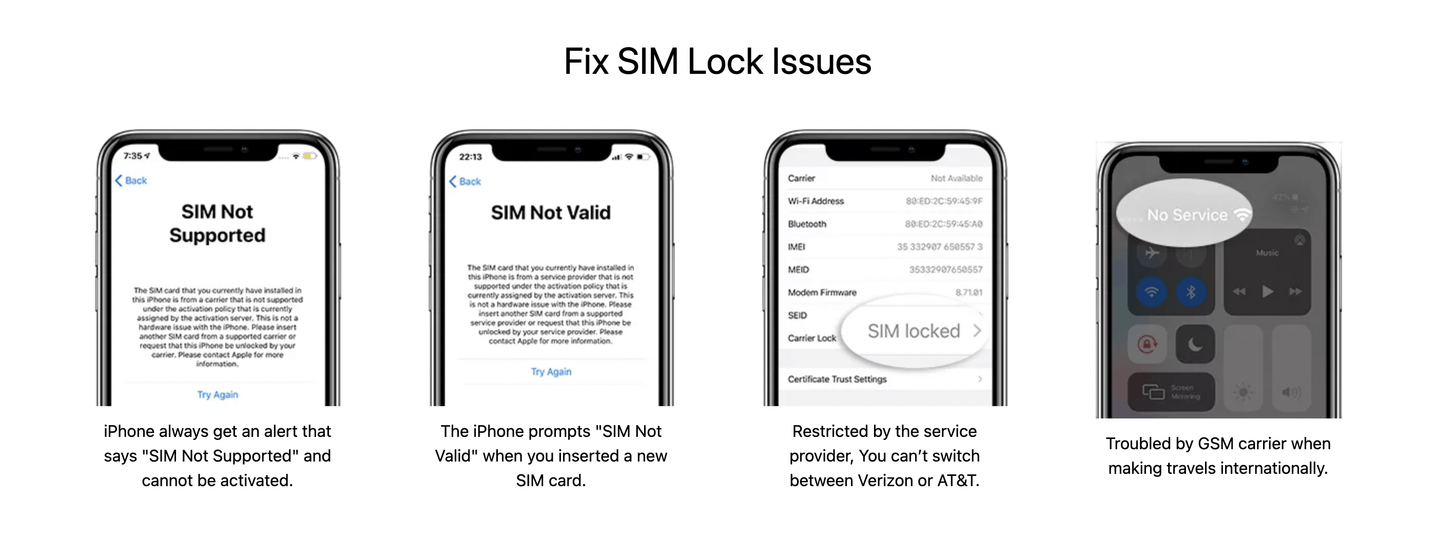 SIMUnlocker – Unlock Your iPhone SIM Card to Use Any Carrier Worldwide (Mac Only)